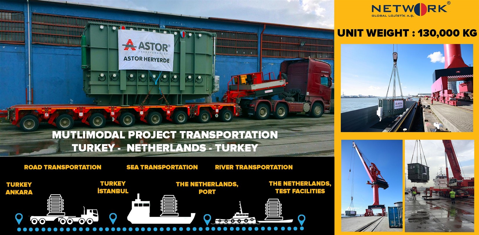 Turkey - Netherlands - Turkey Multi Modal Project Transportation