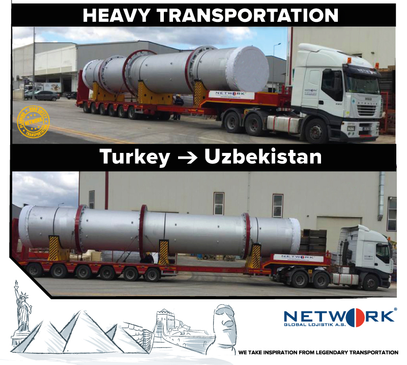 Ankara - Novai - Network Global Logistics