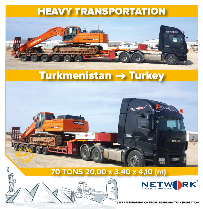 Garabogaz - Adana - Network Global Logistics