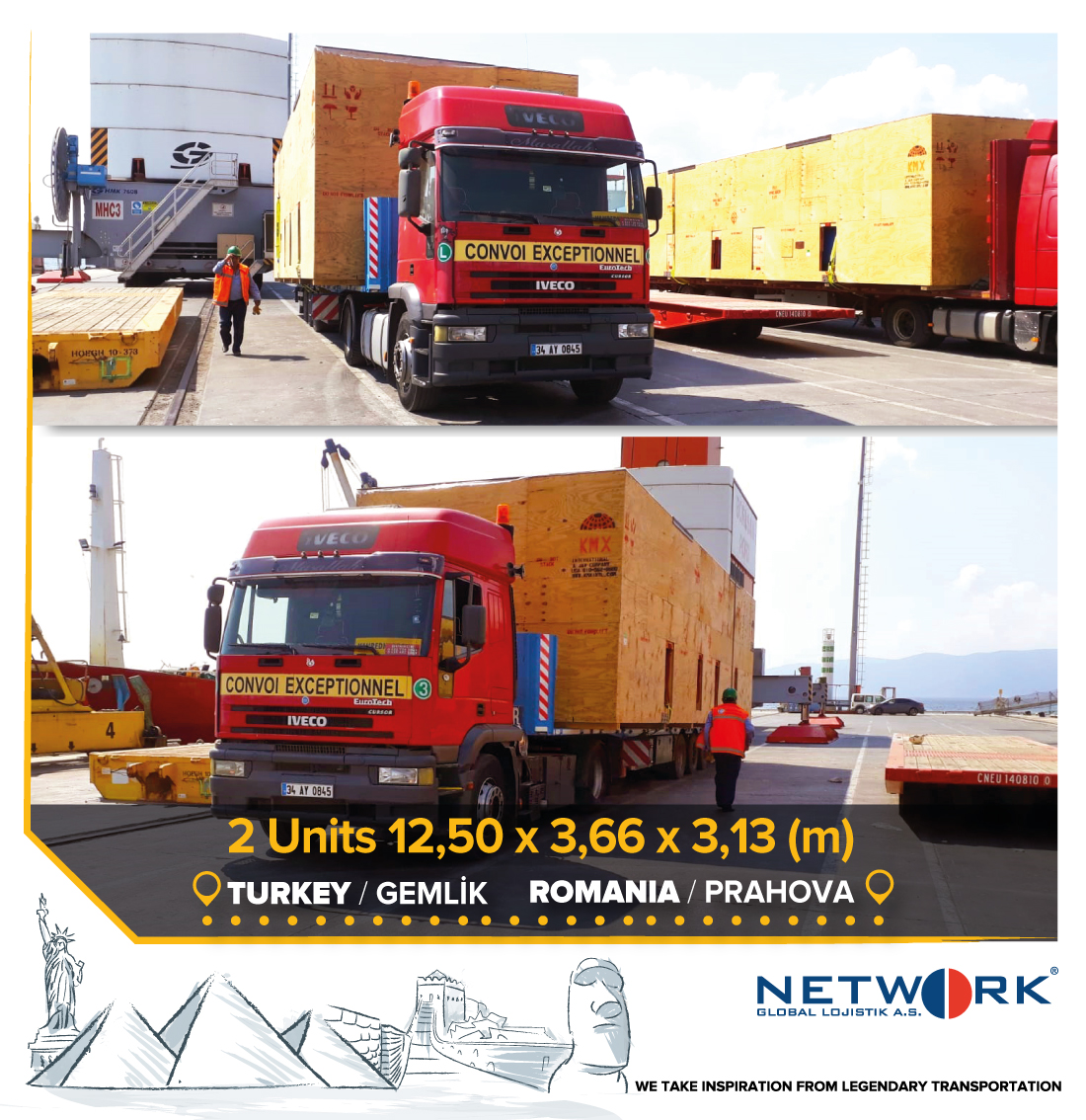 turkey-romania-networkgloballogistics