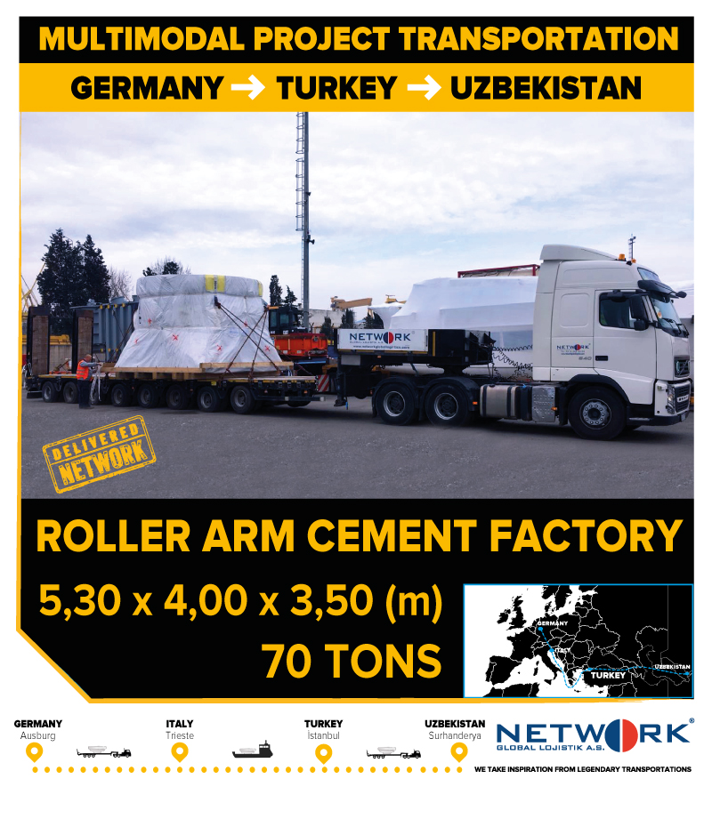 Germany - Uzbeskistan Roller Arm of Cement