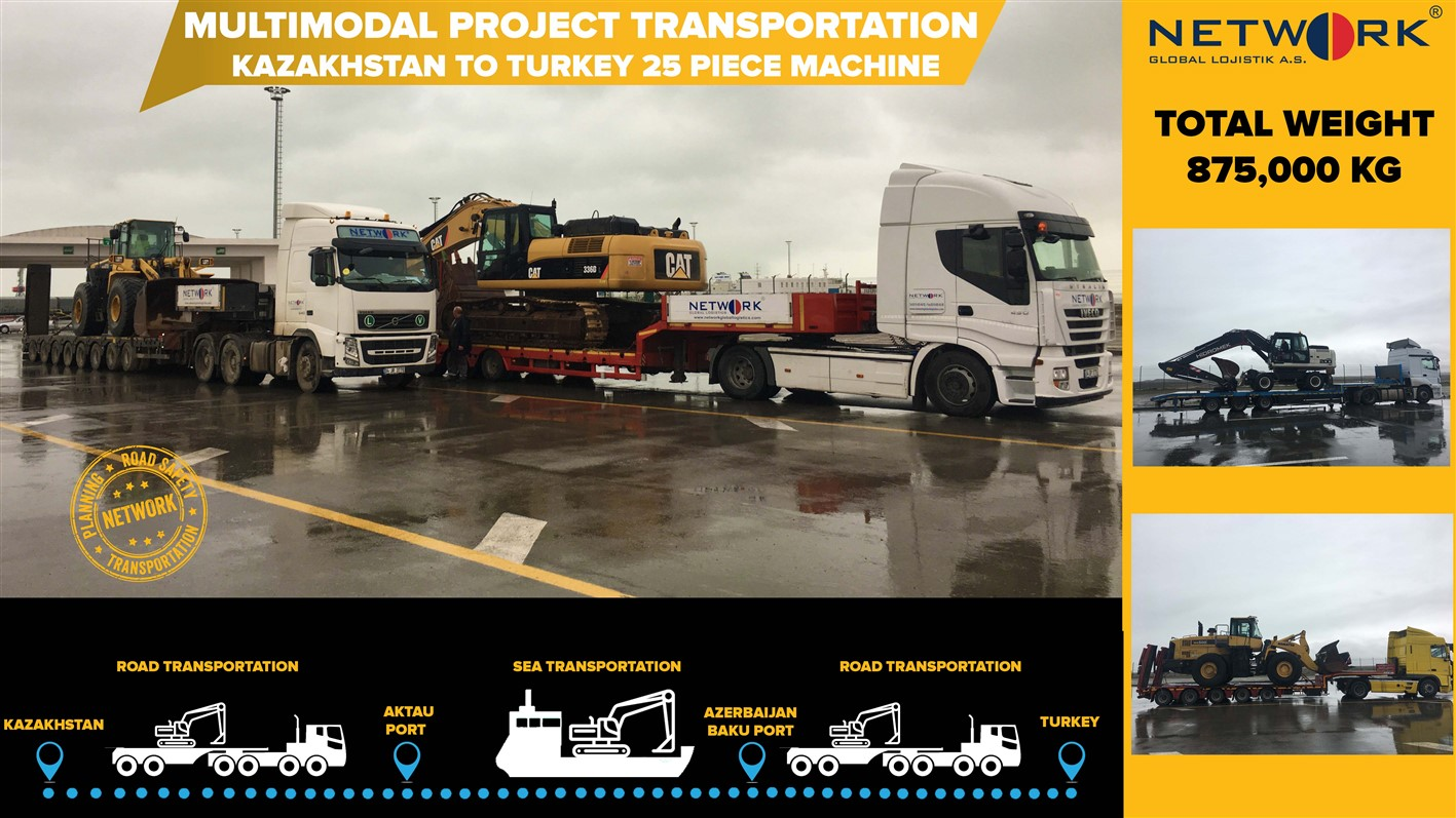 Kazakhstan - Turkey Multimodal Project Transportation