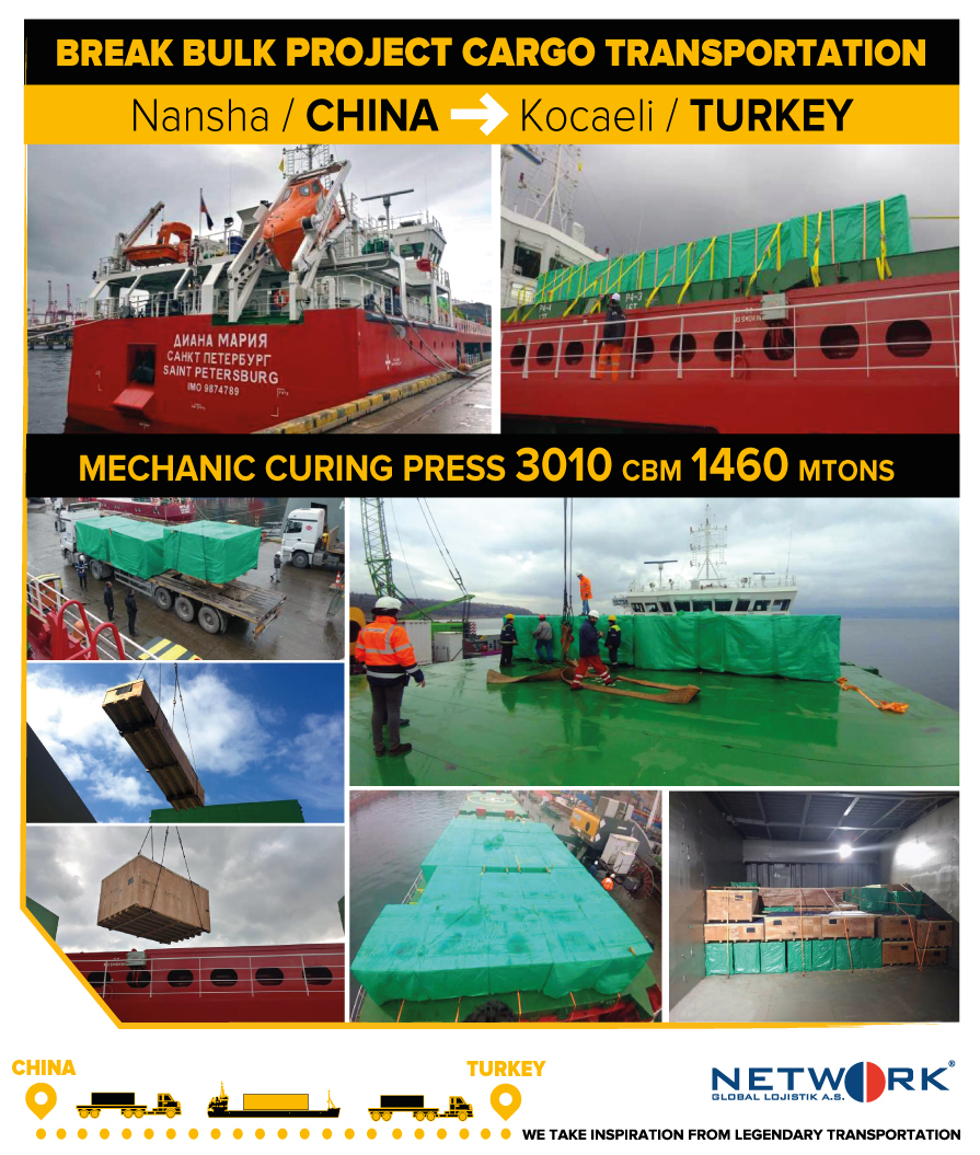 Nansha-China-Kocaeli-Turkey-network-global-logistics