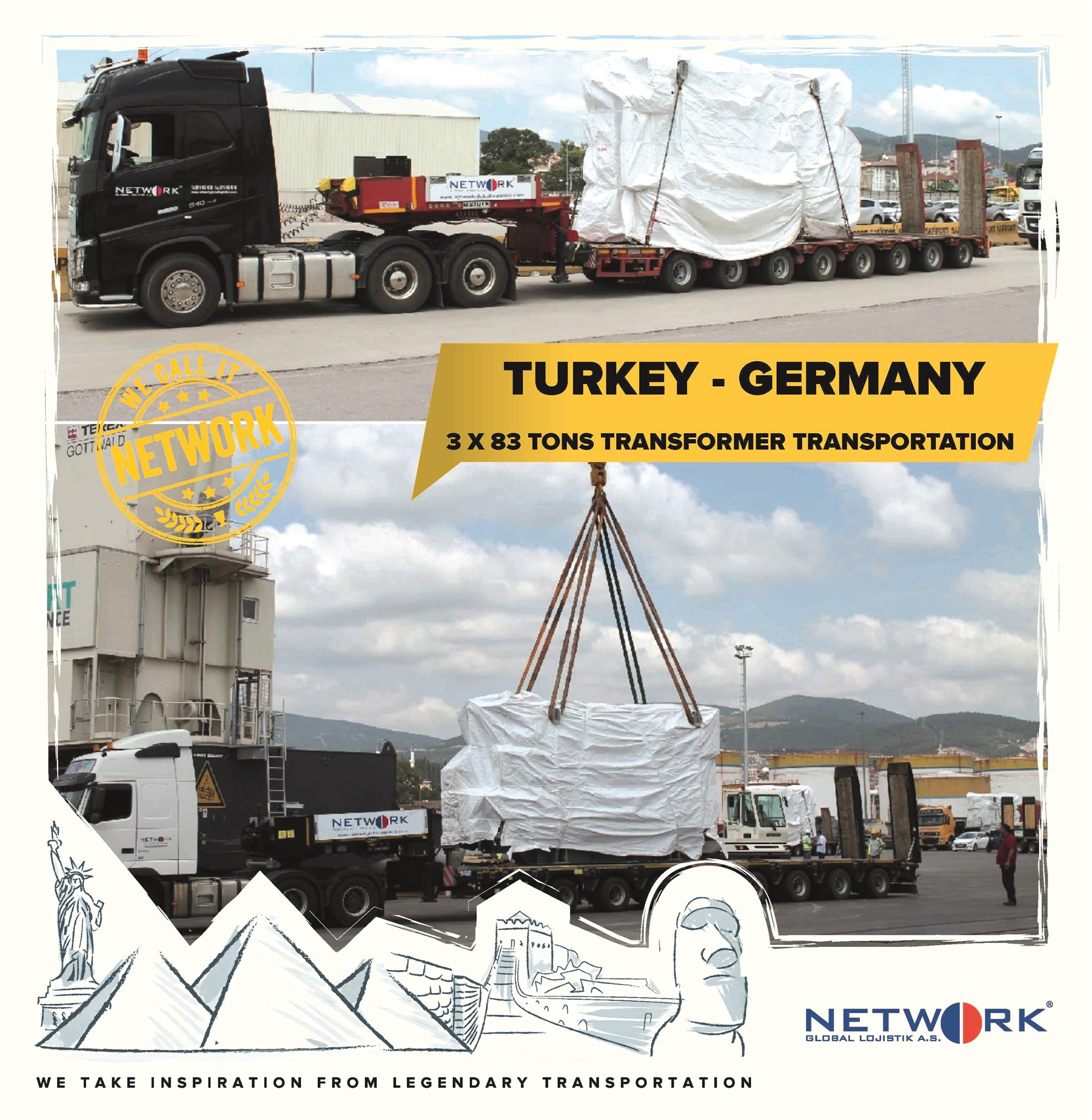 Turkey - Germany Transformer Transportation