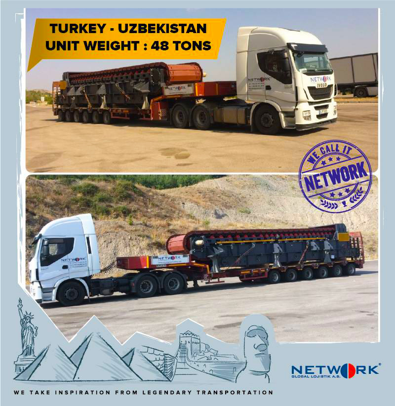 Turkey - Uzbekistan Heavy Transportation