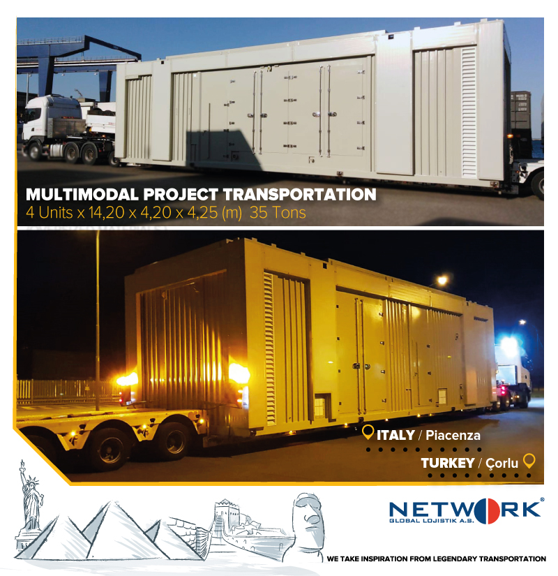 italy-turkey-multimodal-project-transportation