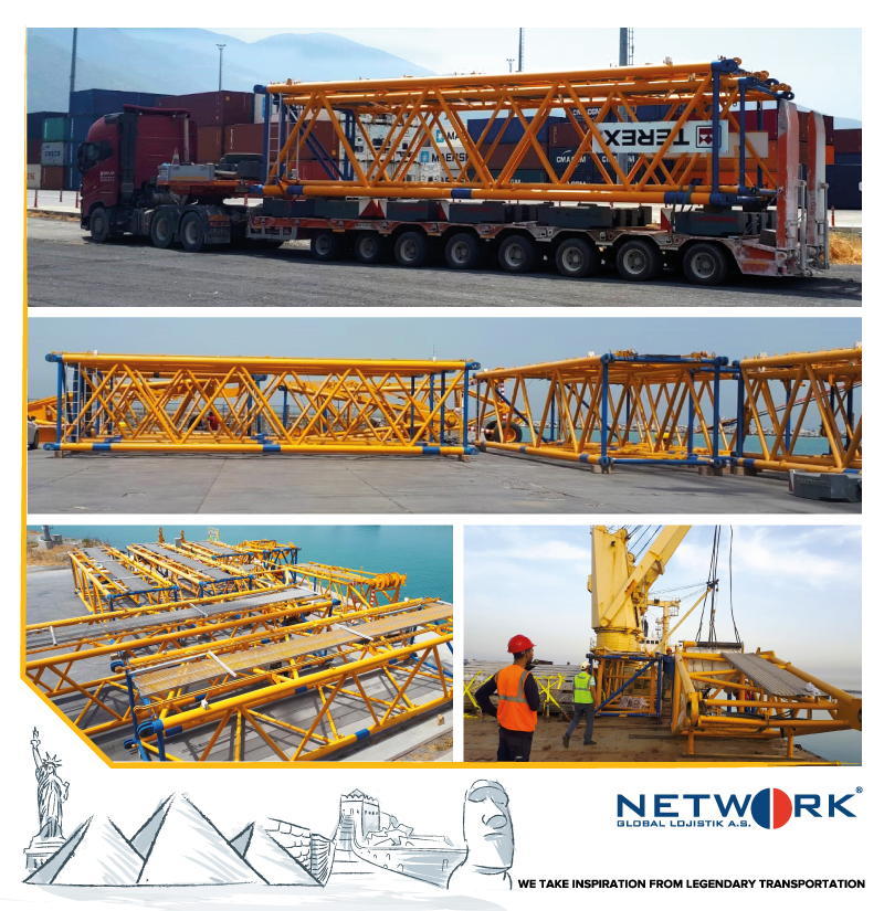 networkgloballogistics multimodal project transportation
