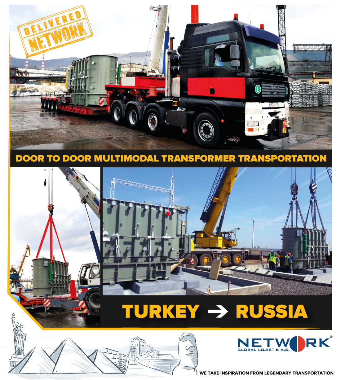 turkey-russia-networkglobllogistics
